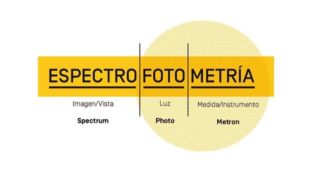 Qué es el espectrofotómetro